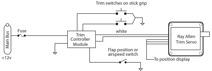 Aircraft Wiring on switch lights, switch outlets diagram, network switch diagram, switch battery diagram, switch circuit diagram, relay switch diagram, 3-way switch diagram, rocker switch diagram, switch starter diagram, wall switch diagram, switch socket diagram, electrical outlets diagram,