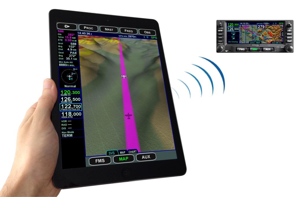 IFD100 iPadPro 440