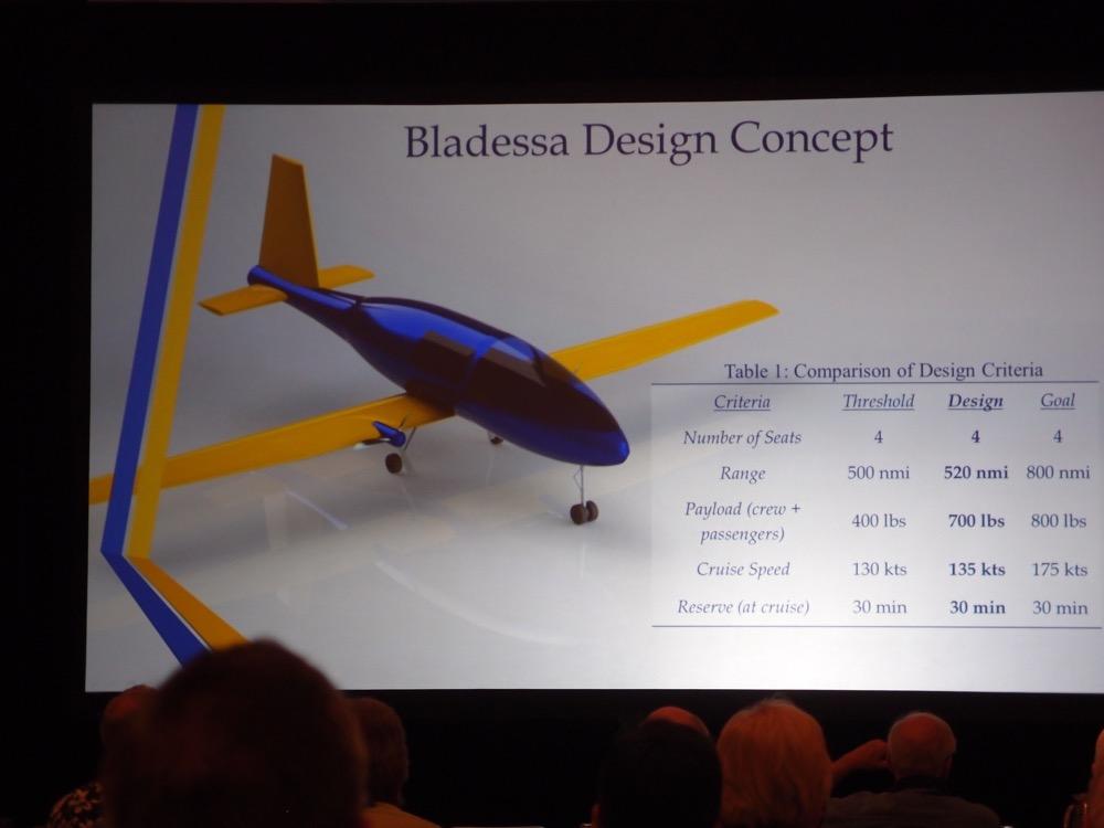 Sustainable Aviation Symposium - KITPLANES