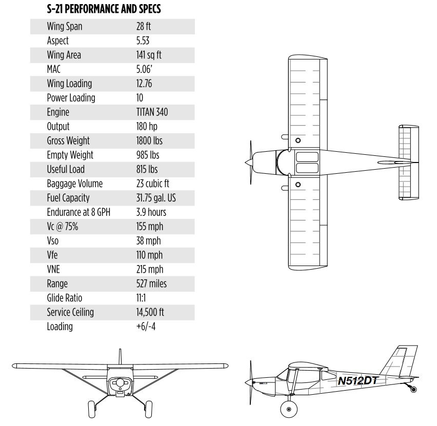 S-21_3-view_and_specs