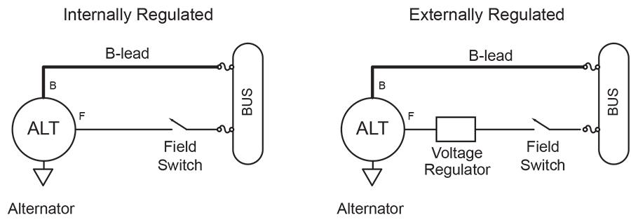 [DIAGRAM_1JK]  Aircraft Wiring   Wiring Diagram Internal Regulator Alternator      Kitplanes