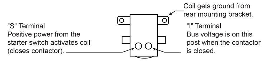 Aircraft Wiring