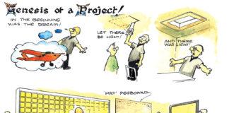 Kitstuff - Genesis of a project