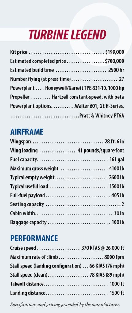Turbine Legend C-GUTT specifications
