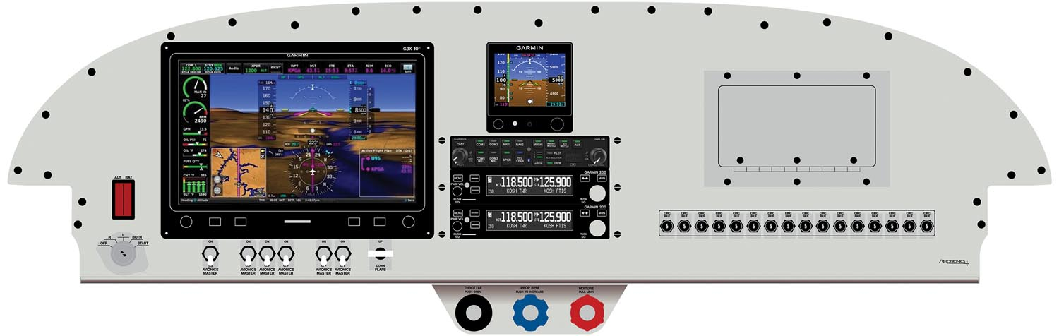 Tier 2 – This example is what Aerotronics calls Standard VFR. For about $28,000 you get a pre-wired panel with a G3X, built-in VFR-only GPS, two com radios, a remote transponder, a G5 backup EFIS, and a two-axis autopilot. This panel is not IFR legal because it doesn't have an IFR-approved navigation receiver.