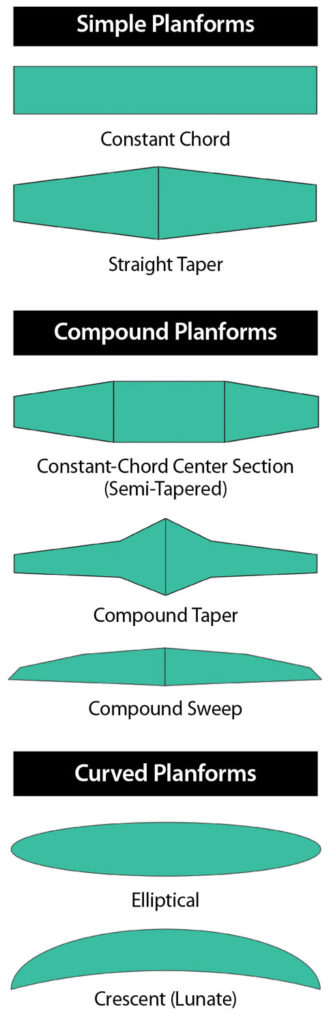 planform types